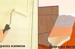 Покраска фасадов кухонного гарнитура: валиком и кисточкой