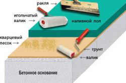 Инструменты необходимые для заливного пола
