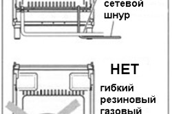 Схема расположения газового шланга и сетевого шнура