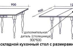 Схема раскладного кухонного стола с размерами