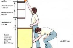 Размеры высоты полок для кухонных шкафчиков