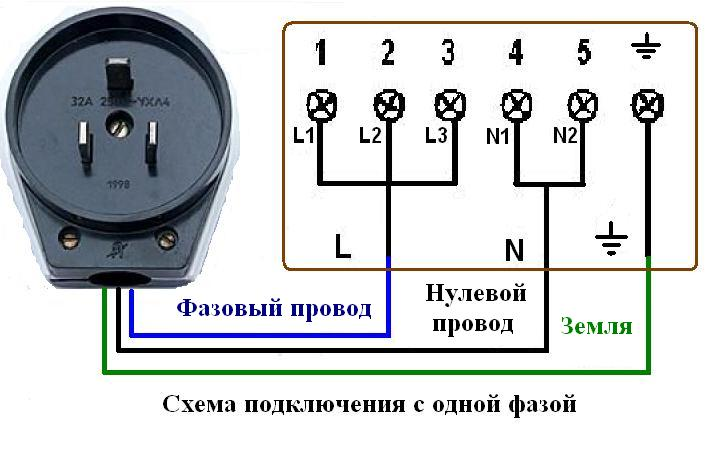 Схема подключения электроплитыСхема подключения электроплиты