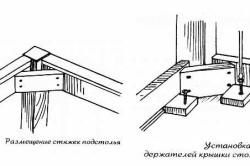 Схема креплений ножки к царгам и крышке стола