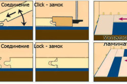 Схема крепления ламината между собой