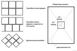 Схема наклейки плитки.