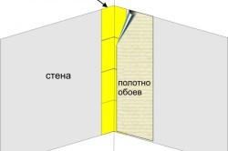 Схема оклеивания угла обоями