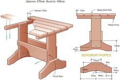 Схема деревянного стола