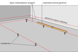 Схема выставления маяков для выравнивания пола