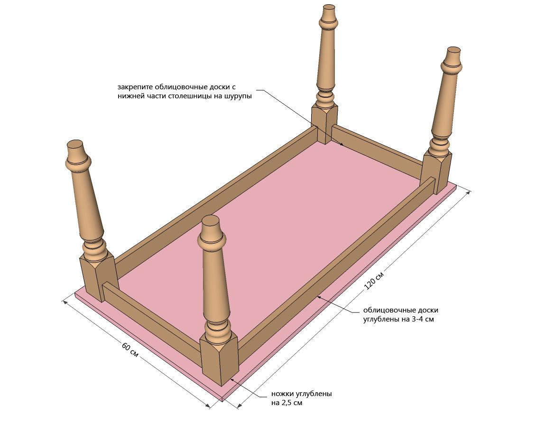 Схема авр с описанием работы