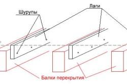 Схема установки лаг