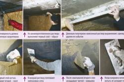 Основные этапы выравнивания и оштукатуривания стен