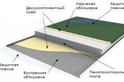 Схема стеновых панелей