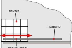 Схема укладки плитки на стену.