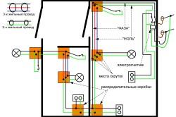 Схема замены электропроводки