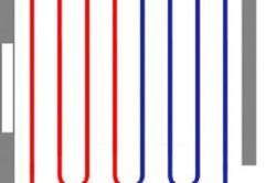 Схема укладки нагревательных элементов теплого пола в виде змейки