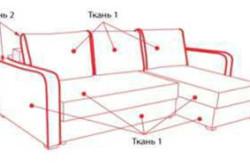 Схема обивки углового дивана