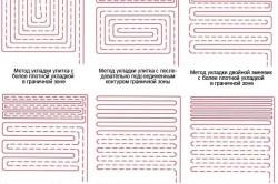 Схемы укладки теплого водяного пола
