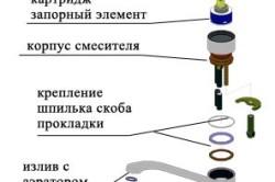 Устройство смесителя с учетом мелких частей и прокладок