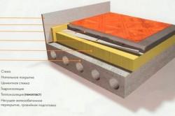 Термоизоляция пола с помощью минеральной ваты