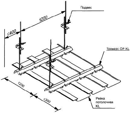 Реечный потолок схема монтажа 414
