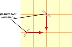 Схема затирки швов между плитками