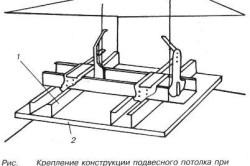 Схема крепления конструкции подвесного потолка