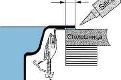Схема крепления мойки к столешнице