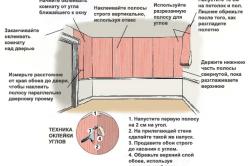 Технология отделки стен обоями