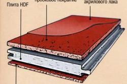 Схема пробкового пола