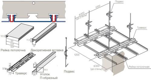 Схема реечного потолка со вставками