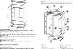 Схема сборки кухонного шкафчика