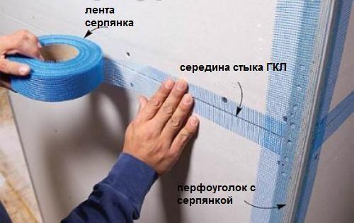 Схема шпатлевки гипсокартона с помощью ленты-серпянки
