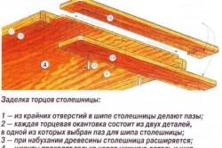 Схема торцов столешницы кухонного стола