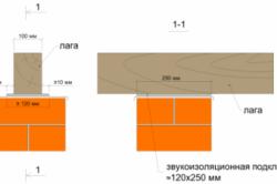 Схема установки лаг на бобышки и расположение звукоизоляции