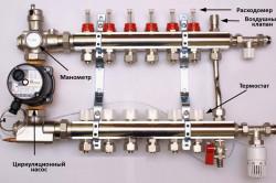 Схема устройства смесительного узла теплого пола