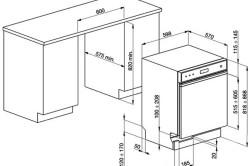 Схема встраиваемой посудомоечной машины