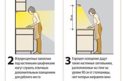 Варианты размещения приборов освещения на кухне