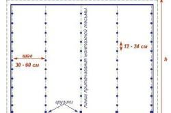 Изображение 2. Пример выкройки австрийской шторы