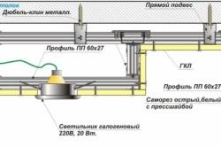 Вариант двухуровнего потолка из ГЛК