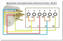 Двухфазная схема подключения плиты к сети