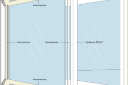 Схема сборки рамочного профиля