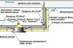 Схема устройства потолка из гипсокартона с подсветкой