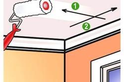 Схема побелки потолка валиком
