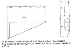 Схема бокового ламбрекена