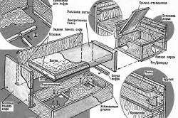 Схема кухонного дивана
