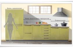 Идеальная просторная кухня с вместительными напольными тумбами и без навесных модулей