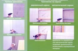 Способы крепления ПВХ панелей на потолок и стены
