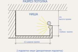 Монтаж подсветки в потолке из ГЛК