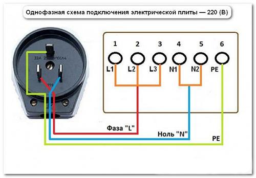 Однофазная схема подключения плиты к сети