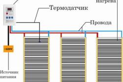 Принципиальная схема подключения регулятора теплого пола
